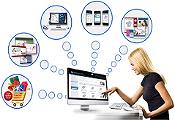 Возможности социальных сетей для бизнеса